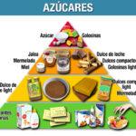 ¡Los dulces no están prohibidos!: Aprenda a consumirlos con la Pirámide de los Azúcares